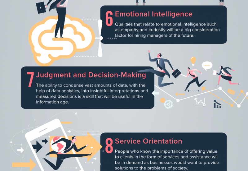 Skills of the Future - 10 Skills You'll Need to Thrive in 2020 Infographic