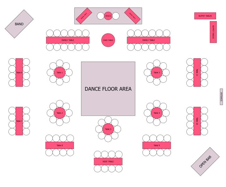 insights  the guthrie-jensen blog seating plan