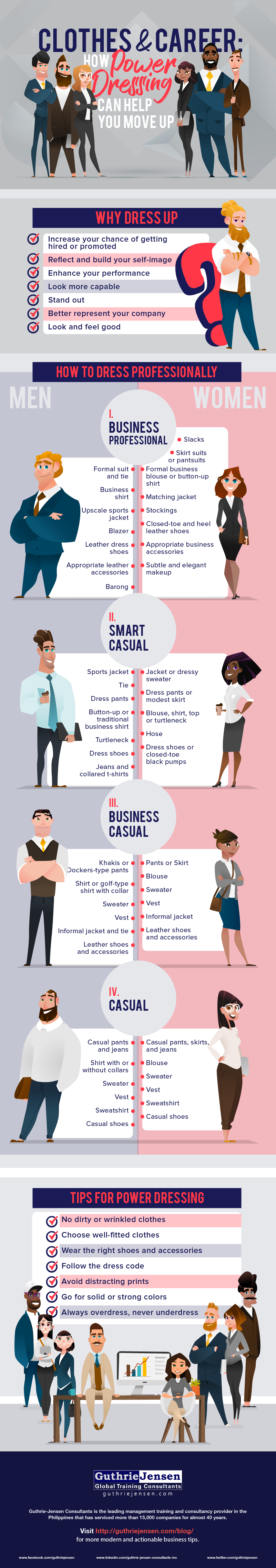 Infographic - Clothes and Career by Guthrie Jensen