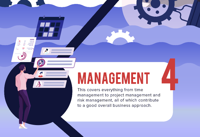 Info9-INFOGRAPHIC-800-How to Acquire MBA Skills Even Without a Master's Degree
