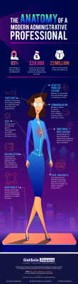 The Anatomy of a Modern Administrative Professional Infographic