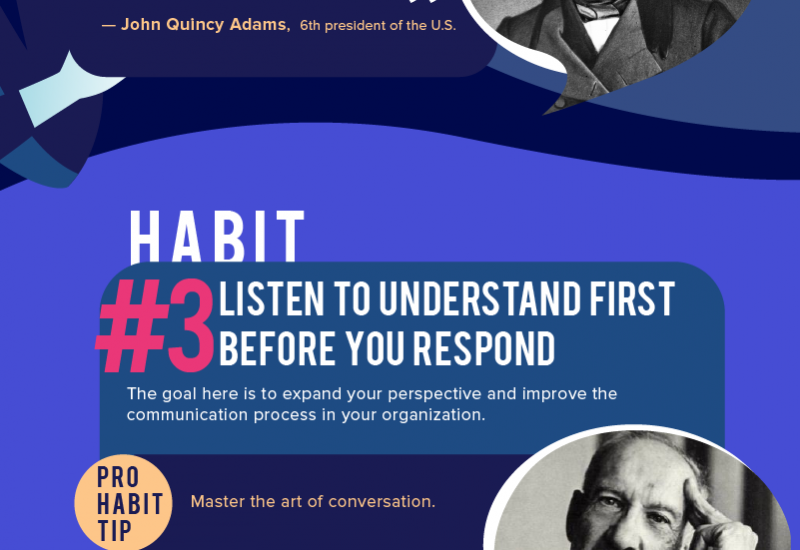 Info10-Infographic-5 Simple Habits of Top Performing Leaders