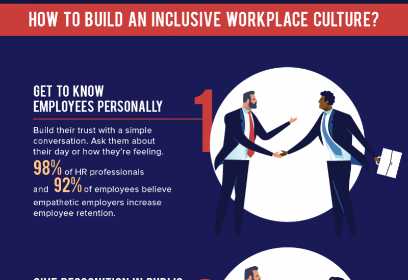 Harnessing True Potential - 6 Tips to Build a More Inclusive and Productive Workplace-02