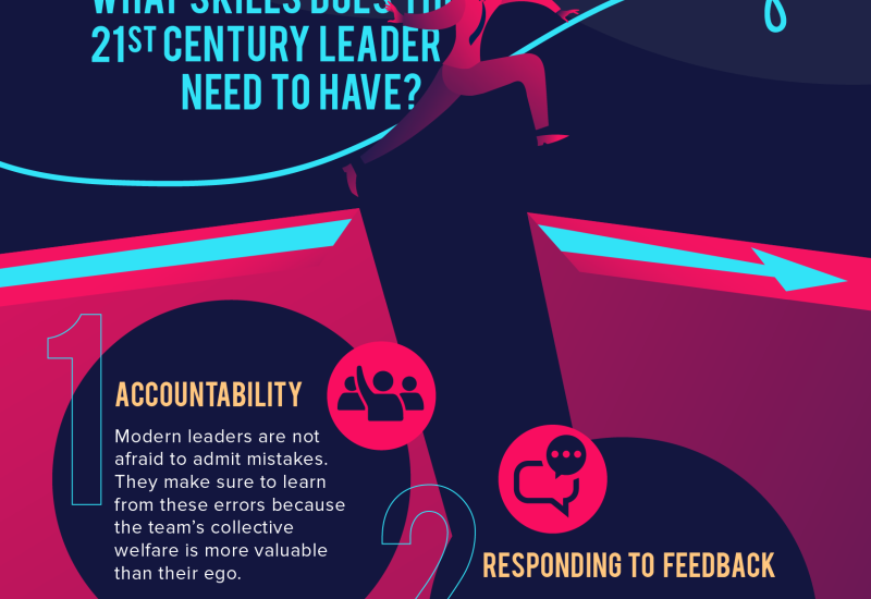 Strong Leadership in the 21st Century-10 Skills to Drive-Influence Office Culture and Change-02_800x5128