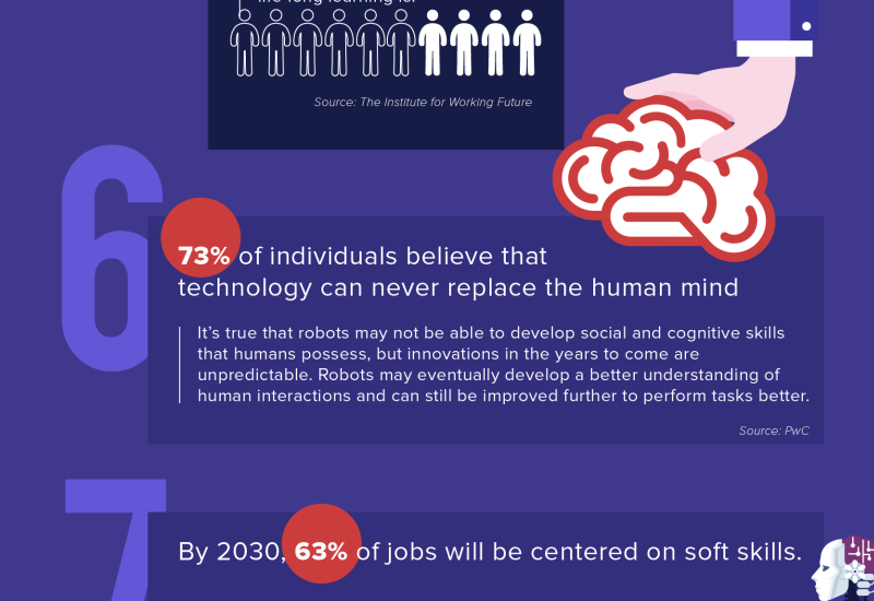 The Future of Work- 10 Statistics You Should Know to Be Successful in 2025-02_800x6087