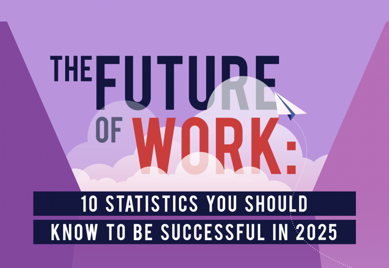 The Future of Work: 10 Statistics You Should Know to Be Successful in 2025