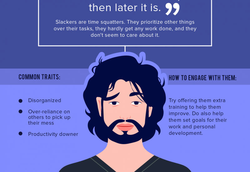 8 Archetypes of Problem Employees-01