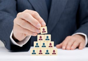 Developing Service-Oriented Support Teams